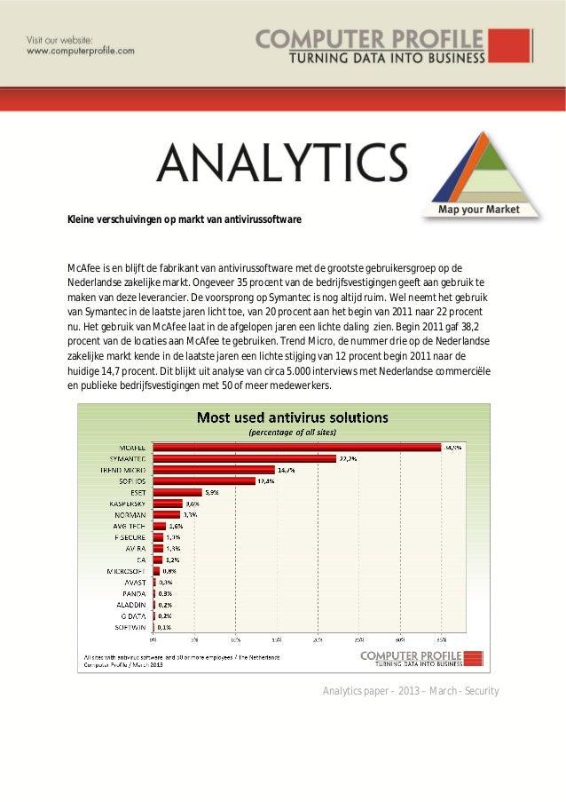 Kleine verschuivingen op markt van antivirussoftware McAfee is en blijft de fabrikant van antivirussoftware met de grootst...
