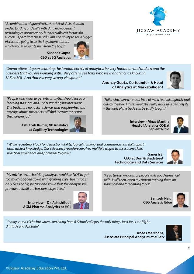 Data Analytics Placement & Salary Report: India 2013