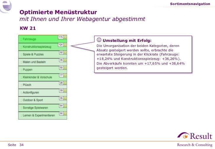 Sortimentsnavigation     Optimierte Menüstruktur     mit Ihnen und Ihrer Webagentur abgestimmt     KW 21                  ...