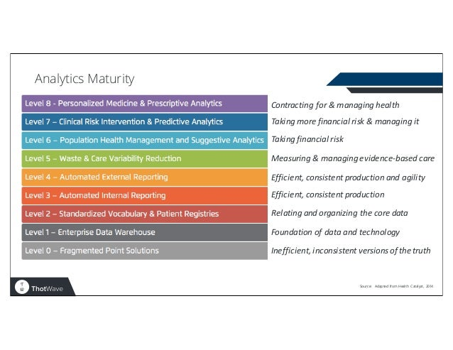 how to compete on analytics Free essay: how to compete on analytics thomas davenport describes the prerequisites and the five stages of analytic competitiveness by alison bolen thomas.