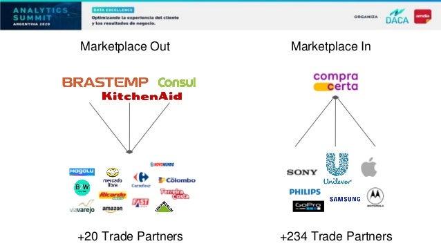 Analytics Summit Argentina 2020 Slide 2