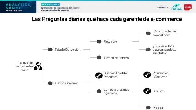 Analytics Summit Argentina 2020 Slide 3