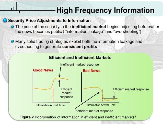 Binary trading top ten