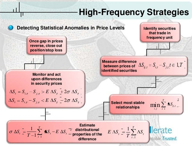 Statistical arbitrage trading strategies and high frequency trading