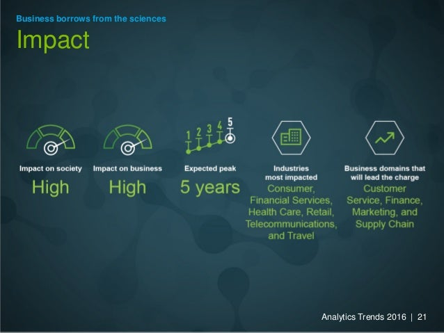 Business borrows from the sciences Impact Analytics Trends 2016 | 21