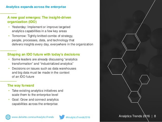A new goal emerges: The insight-driven organization (IDO) • Yesterday: Implement or improve targeted analytics capabilitie...