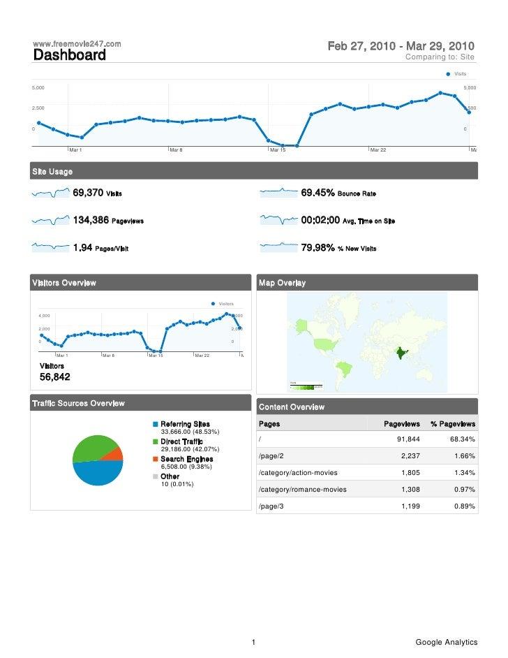 www.freemovie247.com                                                                                                      ...