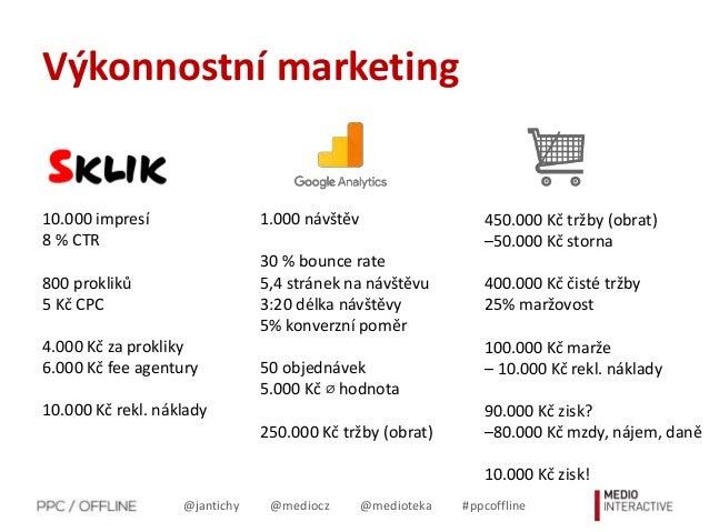 Analytika ve světě PPC Slide 3