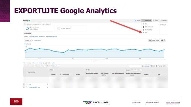 #SEORESTART JSEM@PAVELUNGR.CZ WWW.PAVELUNGR.CZ EXPORTUJTE Google Analytics