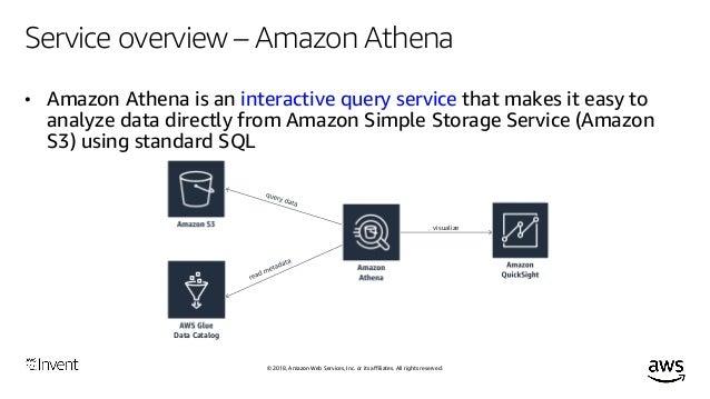 Analyze Amazon CloudFront and Lambda@Edge Logs to Improve