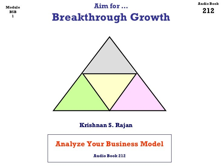 Aim for … Breakthrough Growth Audio Book 212 Module B5B 1 Krishnan S. Rajan Analyze Your Business Model Audio Book 212