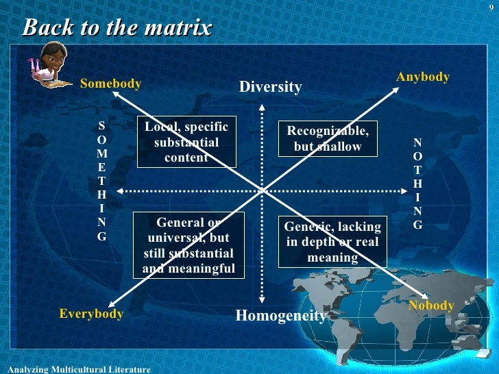 multicultural matrix Multicultural social networks promote ideas flow and creativity  half-matrix,  each cell of which represented a relationship between two contacts participants.