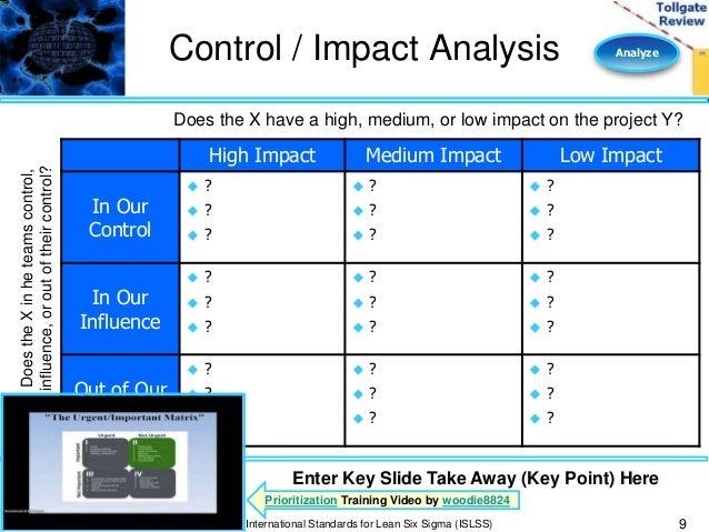 Doc.#580620: Impact Assessment Template – Sample Impact Assessment ...