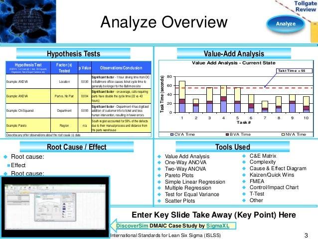 analyze phase lean six sigma tollgate templates