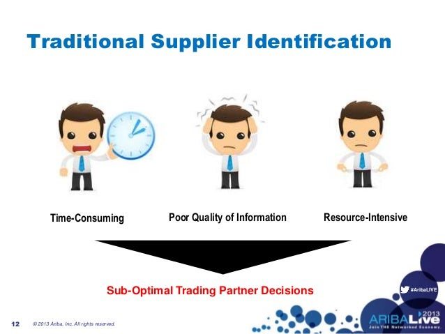 #AribaLIVE12Traditional Supplier IdentificationResource-IntensivePoor Quality of InformationTime-ConsumingSub-Optimal Trad...