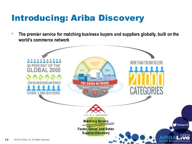 #AribaLIVEIntroducing: Ariba Discovery• The premier service for matching business buyers and suppliers globally, built on ...