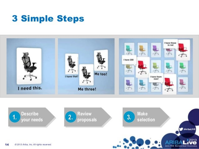 #AribaLIVE143 Simple StepsReviewproposals2.Describeyour needs1.Makeselection3.© 2013 Ariba, Inc. All rights reserved.