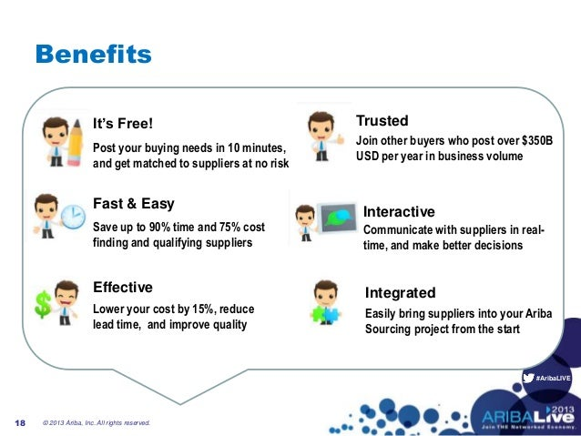#AribaLIVE18BenefitsFast & EasyInteractiveEffectiveTrustedIntegratedIt's Free!Save up to 90% time and 75% costfinding and ...