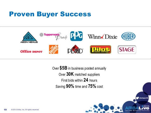 #AribaLIVE19Proven Buyer SuccessOver $5B in business posted annuallyOver 30K matched suppliersFirst bids within 24 hoursSa...