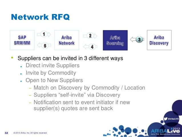 #AribaLIVENetwork RFQ• Suppliers can be invited in 3 different waysDirect invite SuppliersInvite by CommodityOpen to New S...