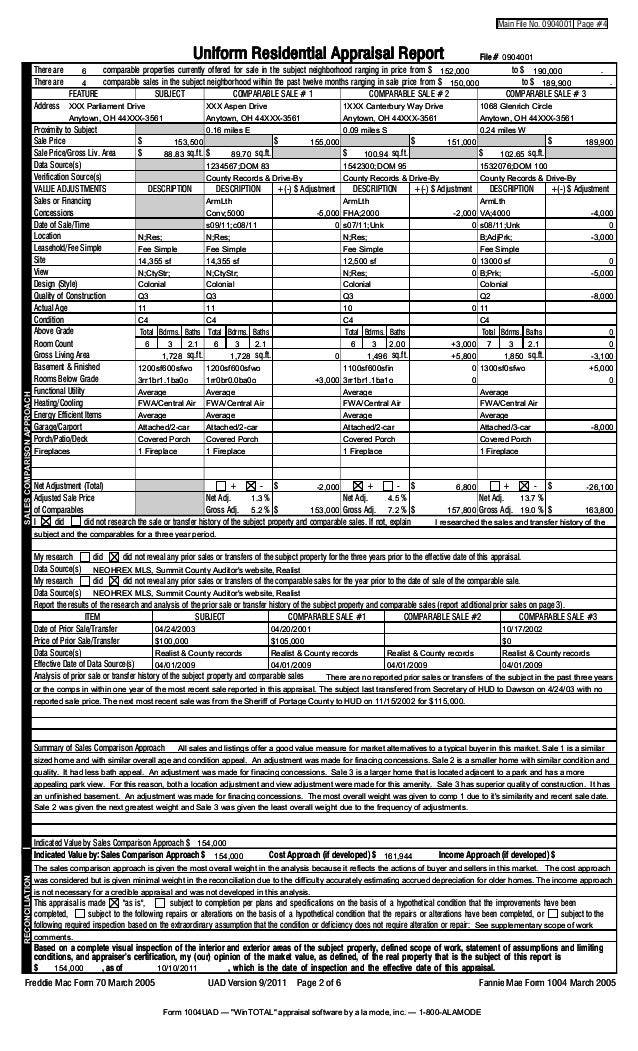Uniform Residential Appraisal Report Fillable 12 Ugly Truth