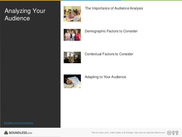 Analyzing Your Audience  The Importance of Audience Analysis  Demographic Factors to Consider  Contextual Factors to Consi...