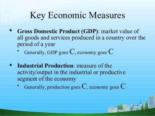 an analysis of the factors that contribute to the gross domestic product of a country Notes: real gross domestic product (gdp) is the total amount of goods and services produced in the united states, adjusted to remove the effects of inflation potential gdp is cbo's estimate of the level of gdp that corresponds to a high rate of use of labor and capital,.
