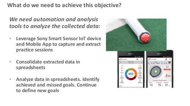 Analyzing io t sensor data sets for improving sports performance