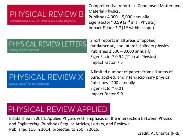 Analyzing Peer Review
