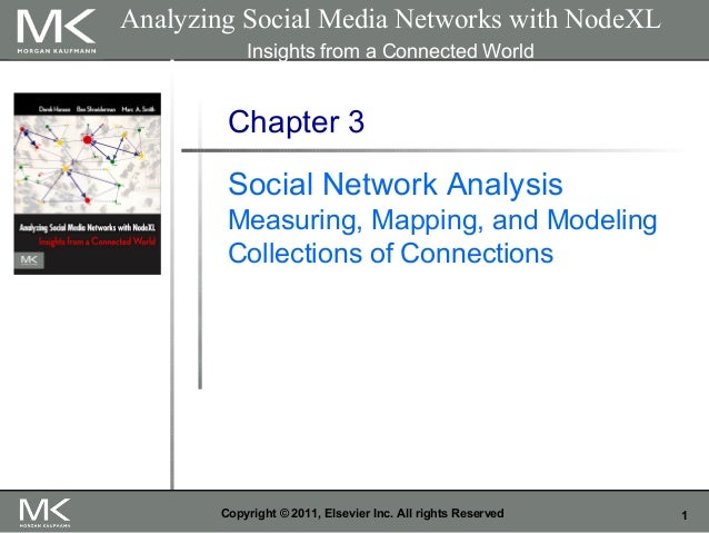 1Copyright © 2011, Elsevier Inc. All rights Reserved Chapter 3 Social Network Analysis Measuring, Mapping, and Modeling Co...
