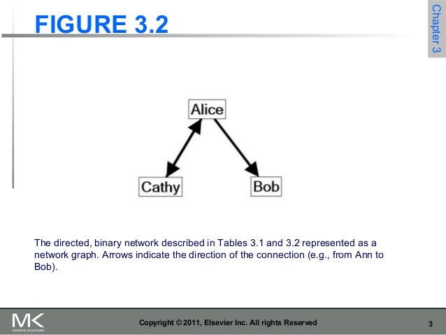 Analyzing social media networks with NodeXL - Chapter-03 images Slide 3