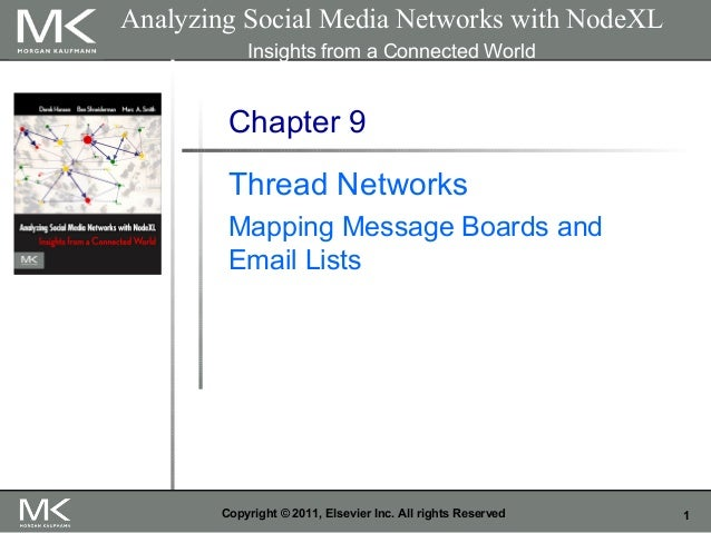 1Copyright © 2011, Elsevier Inc. All rights Reserved Chapter 9 Thread Networks Mapping Message Boards and Email Lists Anal...