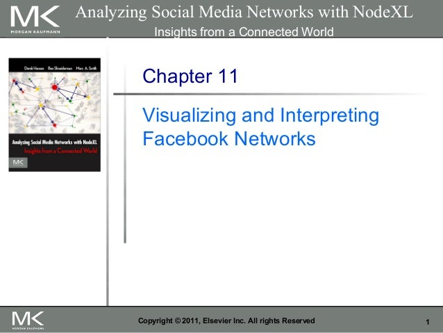 1Copyright © 2011, Elsevier Inc. All rights Reserved Chapter 11 Visualizing and Interpreting Facebook Networks Analyzing S...