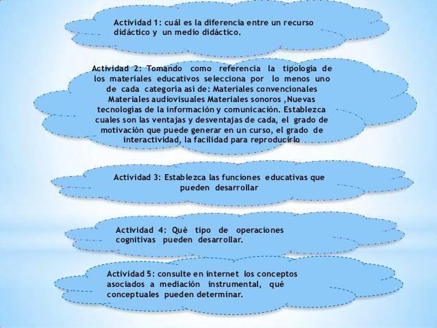 Actividad 1: cuál es la diferencia entre un recurso     didáctico y un medio didáctico.Actividad 2: Tomando como referenci...