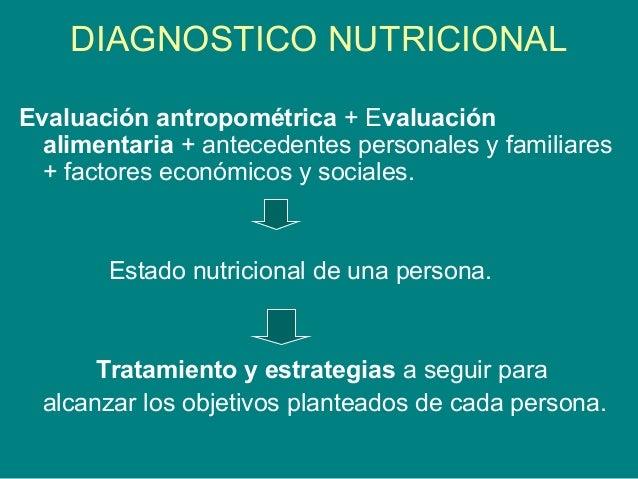 DIAGNOSTICO NUTRICIONALEvaluación antropométrica + Evaluaciónalimentaria + antecedentes personales y familiares+ factores ...