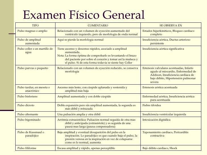 ANAMNESIS Y EXAMEN FISICO