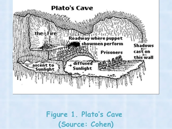 allegory of the cave examples in real life