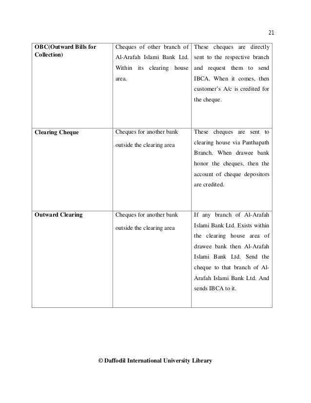 21 © Daffodil International University Library OBC(Outward Bills for Collection) Cheques of other branch of Al-Arafah Isla...