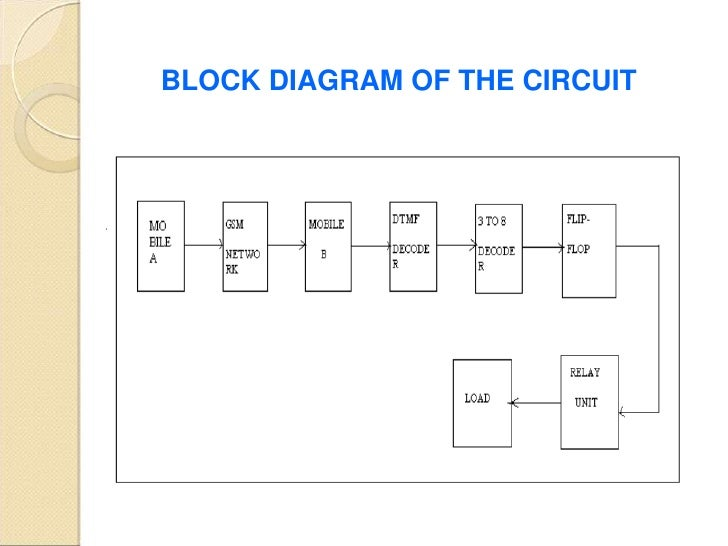 mini electrical project rh slideshare net Electrical Wiring Diagrams iti electrician diagram pdf