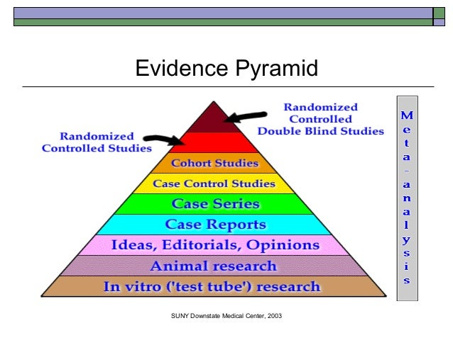 what is evidence based practice in nursing