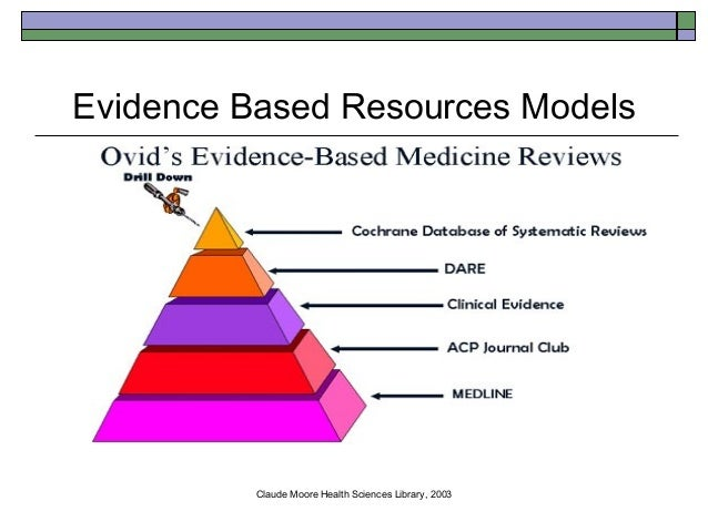 how does the strength of the evidence determine translation into practice Background: a significant challenge in research translation is that interested   key strengths and weaknesses of the models when they are applied in practice   this model can support scaling up of evidence based practices by  for other  settings to determine if similar outcomes can be reproduced).