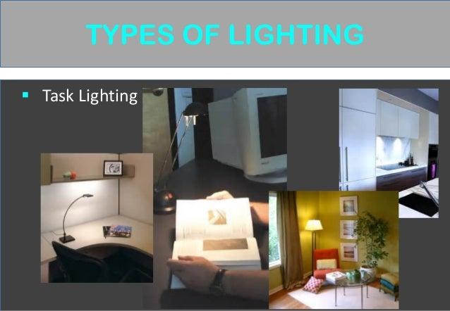 Lighting Project ( Anandita portia MSc. Interior Design)