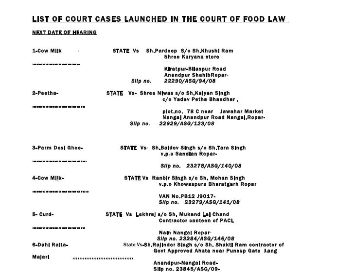 LIST OF COURT CASES LAUNCHED IN THE COURT OF FOOD LAW NEXT DATE OF HEARING   1-Cow Milk        -             STATE Vs     ...