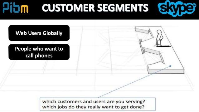 Business Model Canvas of Skype Slide 2