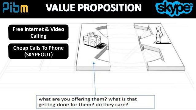 Business Model Canvas of Skype Slide 3