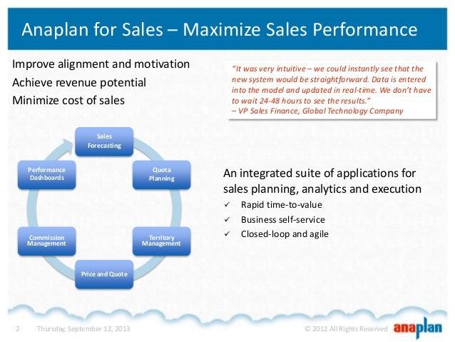 sales maximization