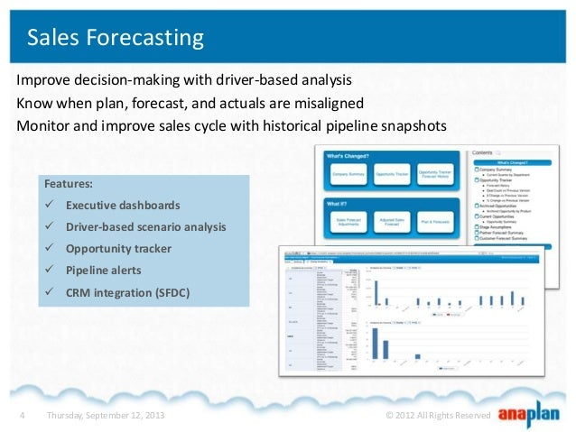 Anaplan for Sales Performance Management & Incentive Compensation Man…