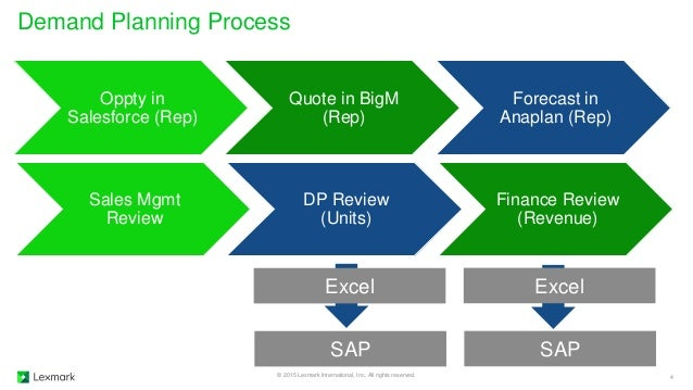 Anaplan Hub 2015: Lexmark and demand planning for sales and supply ch…