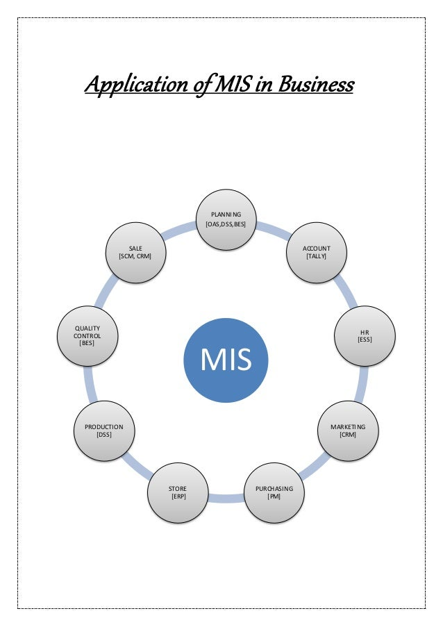 An Application Of Mis