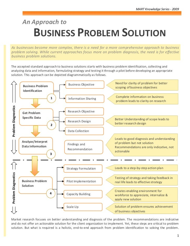 MART Knowledge Series - 2009                      An Approach to                             BUSINESS PROBLEM SOLUTIONAs b...
